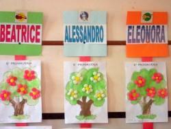 Bentornata Primavera Scuola Dell Infanzia Adele