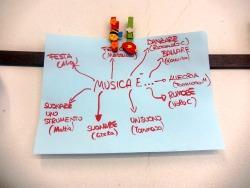 musica è